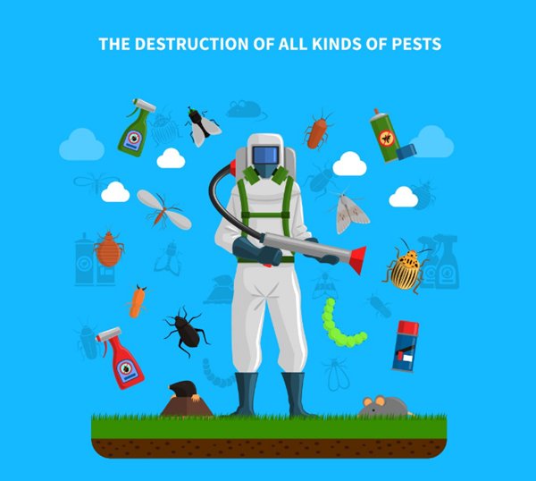 The Destruction Of all kinds of PESTS